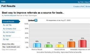 LinkedIn-enquetes