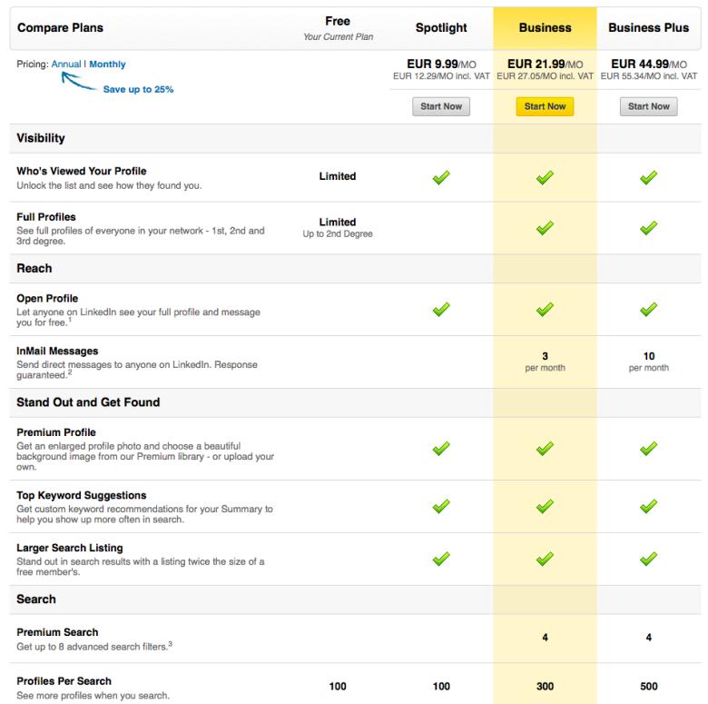LinkedIn Premium Account Plans